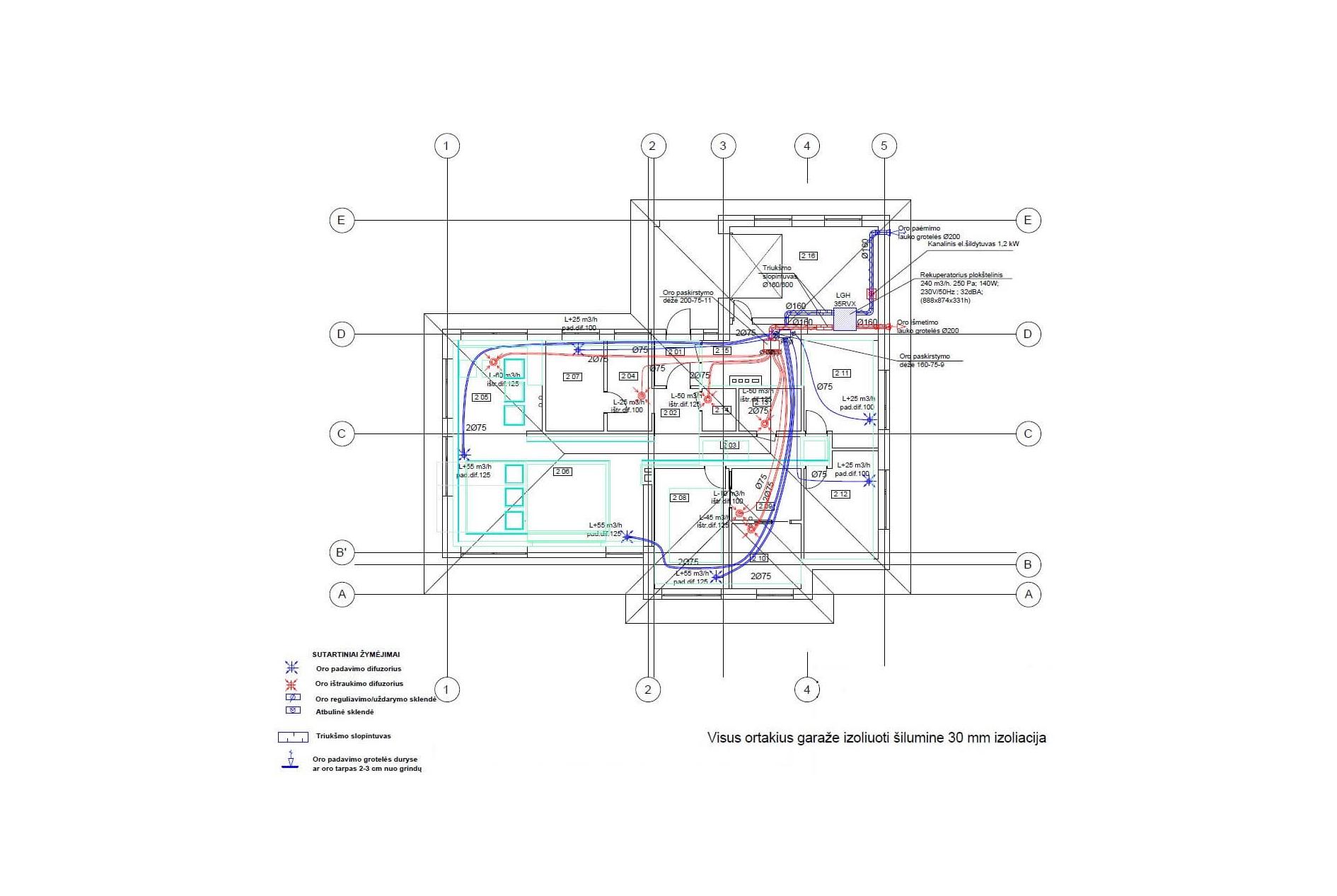 Lanksčių ortakių sistemos projektas