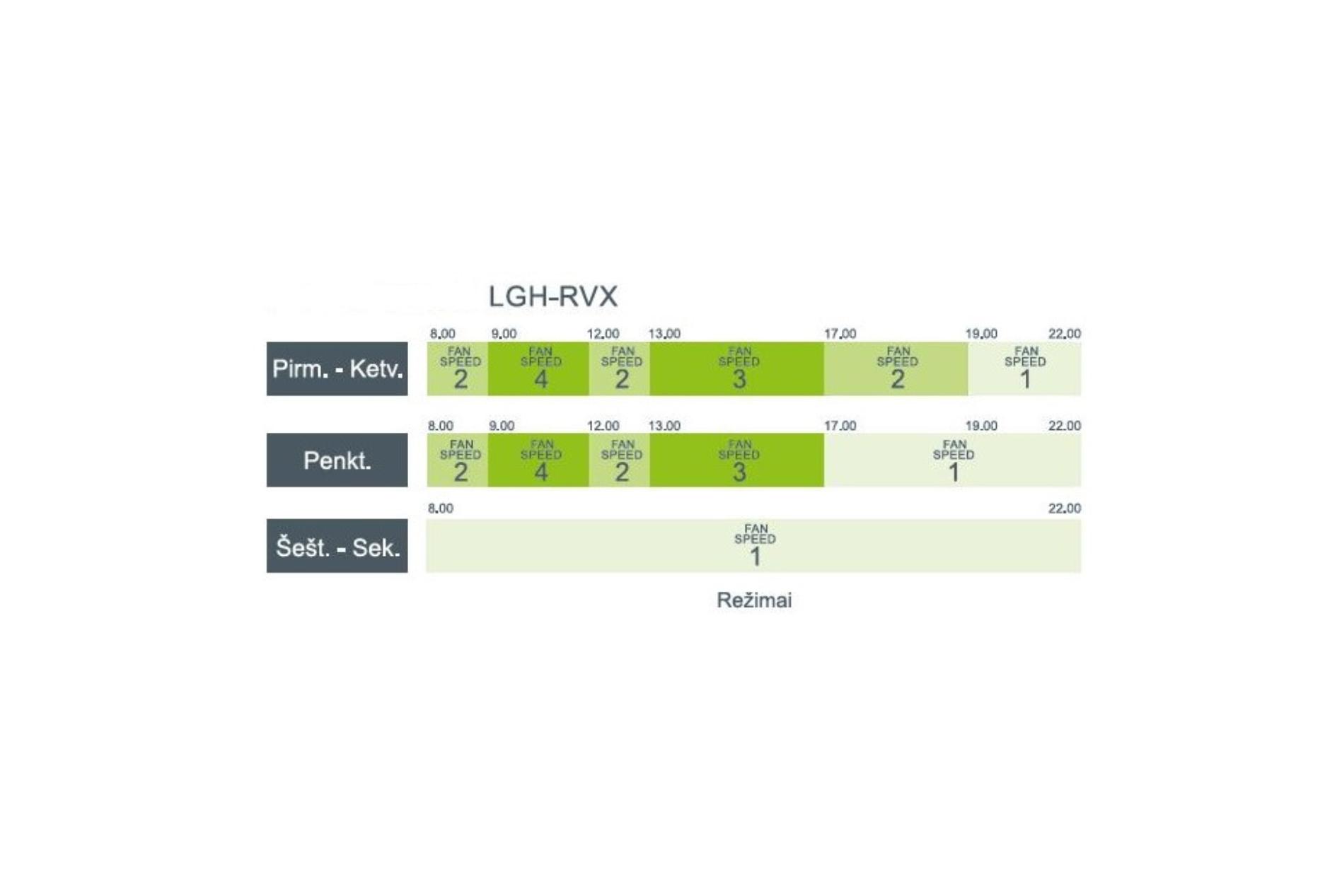 Lengvas energijos sąnaudų optimizavimas