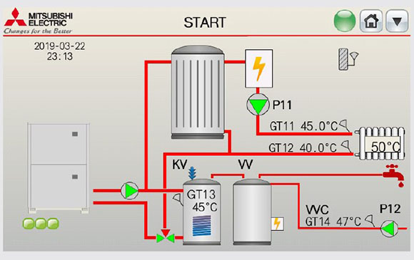 Pažangus geoterminis pastatų šildymas