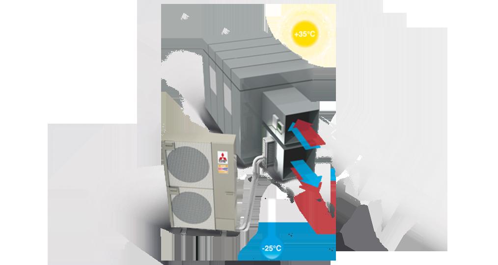 Šilumos siurbliai ventiliacijos sistemoje PAC-IF013B-E